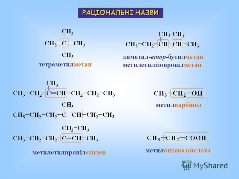 РАЦІОНАЛЬНІ НАЗВИ тетраметилметан диметил-втор-бутилметан метилетилізопропілметан метилетилпропілетилен метилкарбінол метилоцтова кислота