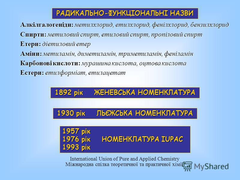 РАДИКАЛЬНО-ФУНКЦІОНАЛЬНІ НАЗВИ Алкілгалогеніди: метилхлорид, етилхлорид, фенілхлорид, бензилхлорид Спирти: метиловий спирт, етиловий спирт, пропіловий спирт Етери: діетиловий етер Аміни: метиламін, диметиламін, триметиламін, феніламін Карбонові кисло