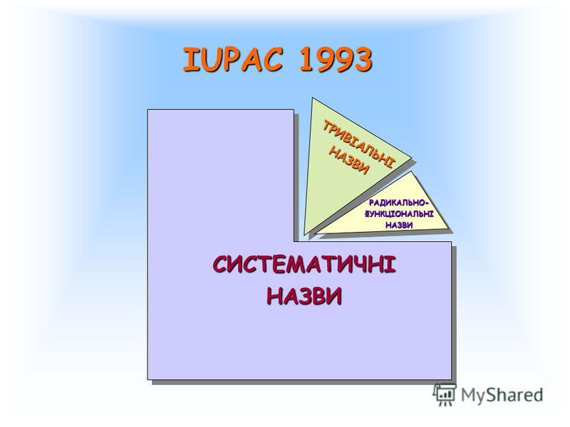 IUPAC 1993 СИСТЕМАТИЧНІНАЗВИ ТРИВІАЛЬНІНАЗВИ РАДИКАЛЬНО-ФУНКЦІОНАЛЬНІНАЗВИ