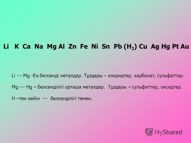 Li K Ca Na Mg Al Zn Fe Ni Sn Pb (H 2 ) Cu Ag Hg Pt Au Li --- Mg -Ең белсенді металдар. Тұздары – хлоридтер, карбонат, сульфаттар. Mg --- Нg – Белсенділігі орташа металдар. Тұздары – сульфиттер, оксидтер. Н –тен кейін --- белсенділігі төмен.