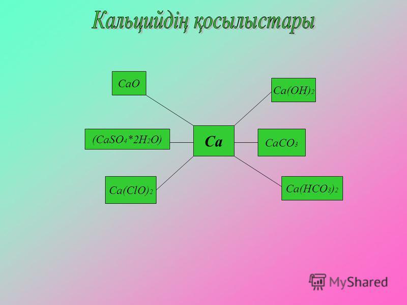 Са СаО (CaSO 4 *2H 2 O) Ca(ClO) 2 Ca(НСО 3 ) 2 СаСО 3 Са(ОН) 2