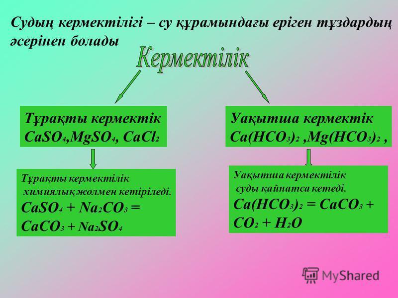 Тұрақты кермектік СаSO 4,MgSO 4, CaCl 2 Уақытша кермектік Са(НСO 3 ) 2,Mg(HCO 3 ) 2, Судың кермектілігі – су құрамындағы еріген тұздардың әсерінен болады Тұрақты кермектілік химиялық жолмен кетіріледі. СаSO 4 + Na 2 CO 3 = CaCO 3 + Na 2 SO 4 Уақытша