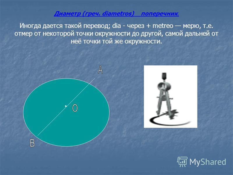 Диаметр (греч. diametros) поперечник. Иногда дается такой перевод; dia - через + metreo мерю, т.е. отмер от некоторой точки окружности до другой, самой дальней от неё точки той же окружности.