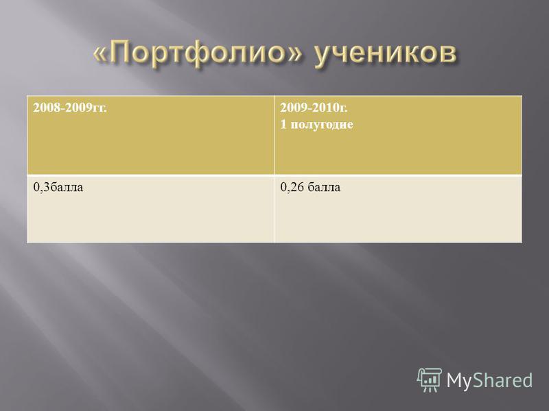 2008-2009 гг.2009-2010 г. 1 полугодие 0,3 балла 0,26 балла