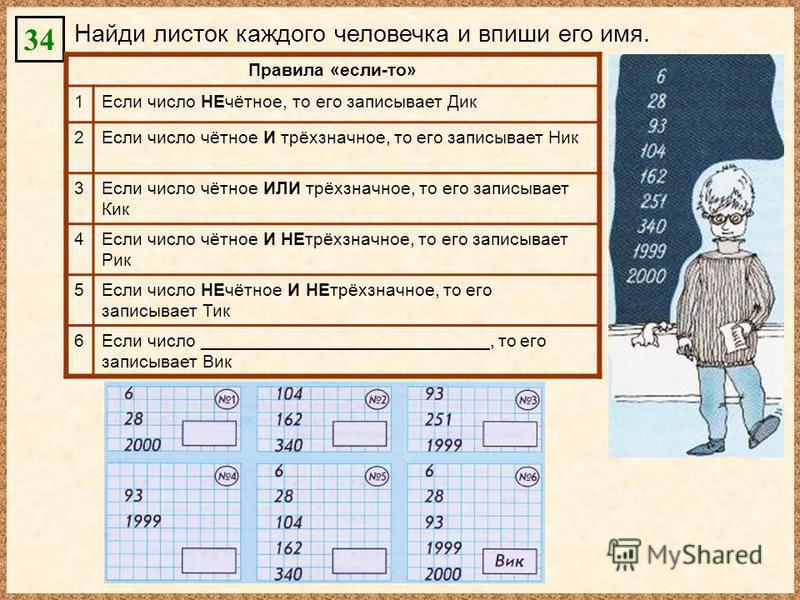 Найди листок каждого человечка и впиши его имя. 34 Правила «если-то» 1Если число НЕчётное, то его записывает Дик 2Если число чётное И трёхзначное, то его записывает Ник 3Если число чётное ИЛИ трёхзначное, то его записывает Кик 4Если число чётное И НЕ