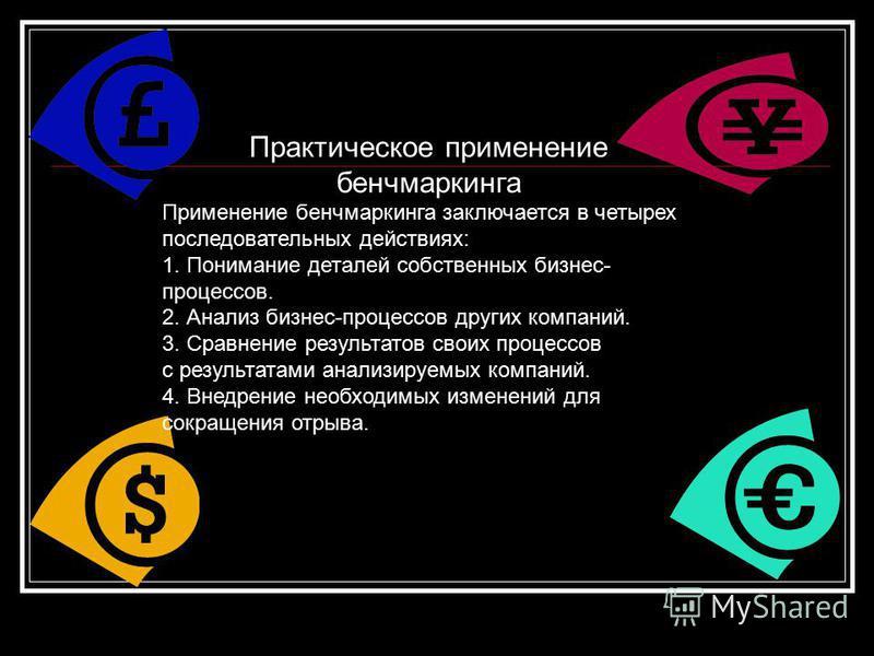 Практическое применение бенчмаркинга Применение бенчмаркинга заключается в четырех последовательных действиях: 1. Понимание деталей собственных бизнес- процессов. 2. Анализ бизнес-процессов других компаний. 3. Сравнение результатов своих процессов с