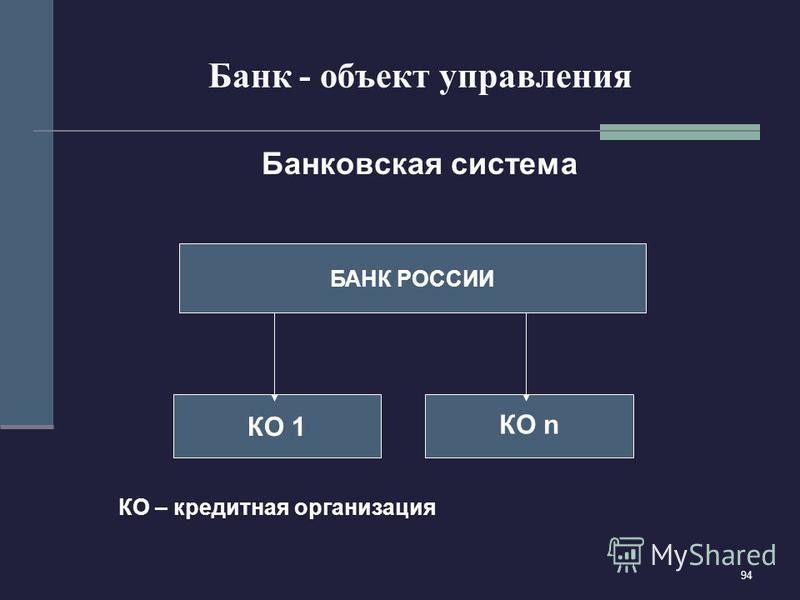 94 Банк - объект управления Банковская система БАНК РОССИИ КО 1 КО n КО – кредитная организация