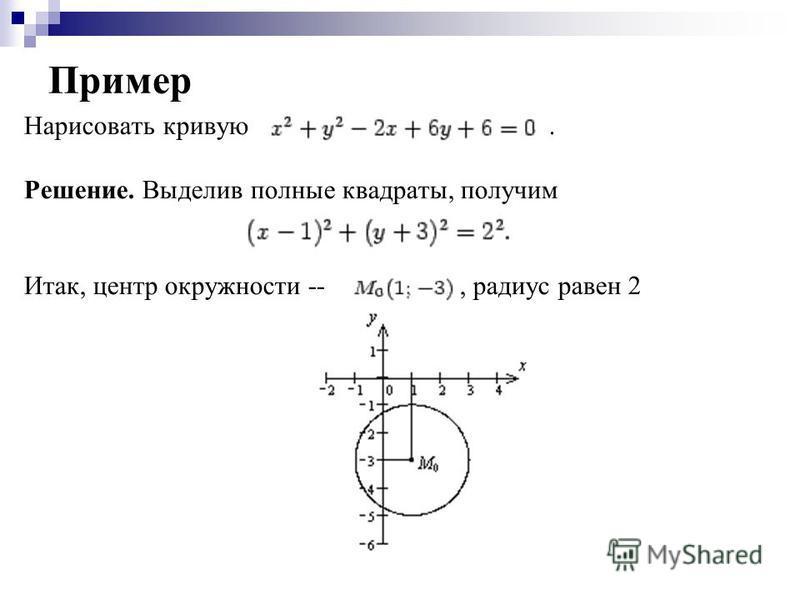 Пример Нарисовать кривую. Решение. Выделив полные квадраты, получим Итак, центр окружности --, радиус равен 2