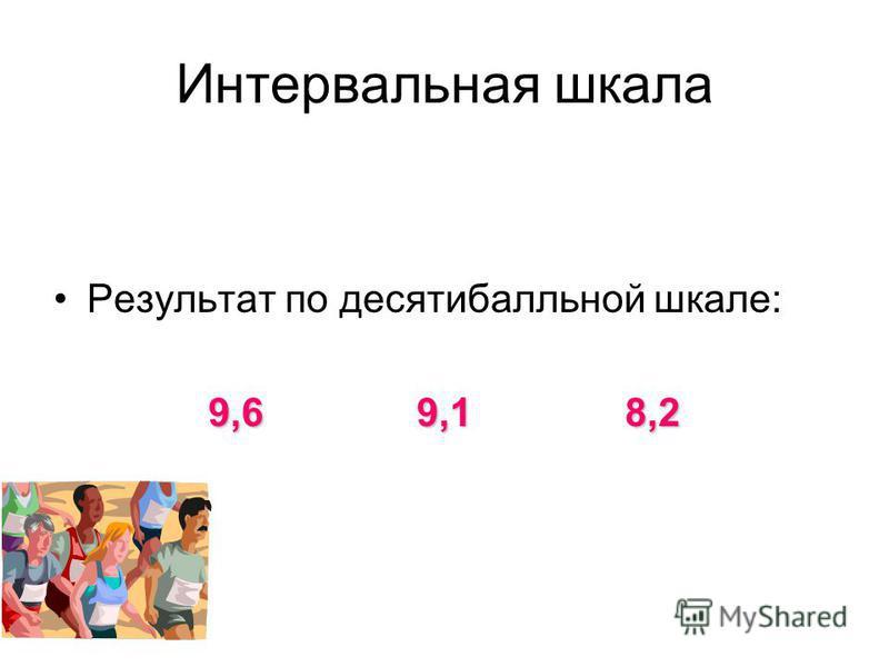 Интервальная шкала Результат по десятибалльной шкале: 9,6 9,1 8,2