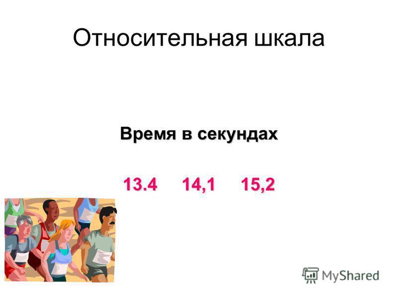 Относительная шкала Время в секундах 13.4 14,1 15,2