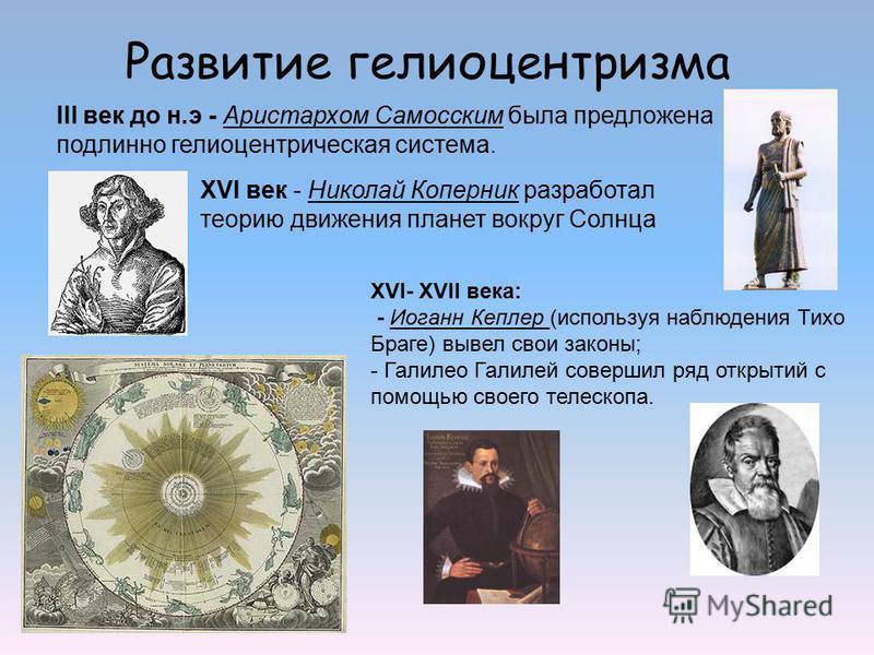 Развитие гелиоцентризма III век до н.э - Аристархом Самосским была предложена подлинно гелиоцентрическая система. XVI век - Николай Коперник разработал теорию движения планет вокруг Солнца XVI- XVII века: - Иоганн Кеплер (используя наблюдения Тихо Бр