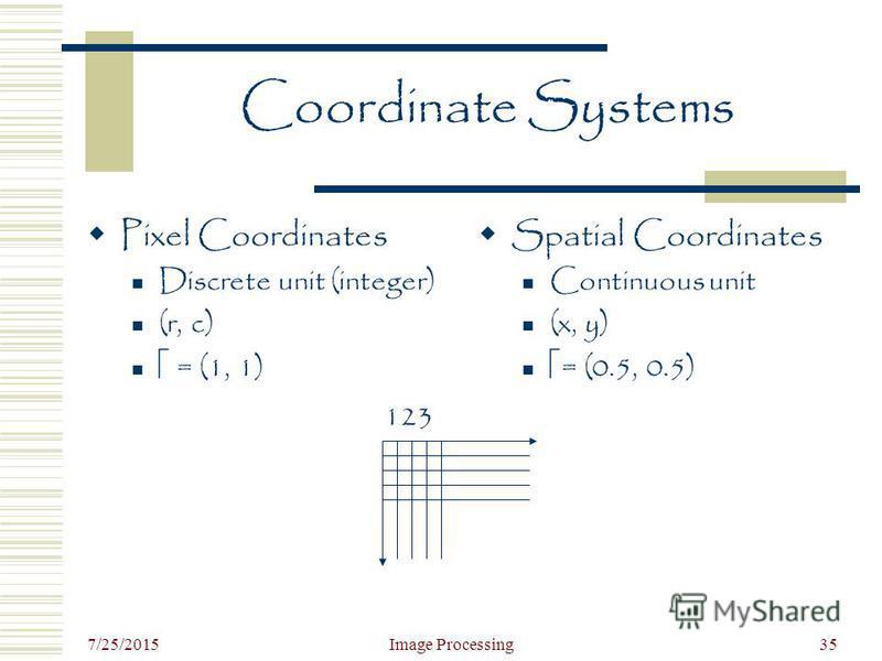 7/25/2015 Image Processing35 Coordinate Systems Pixel Coordinates Discrete unit (integer) (r, c) = (1, 1) Spatial Coordinates Continuous unit (x, y) = (0.5, 0.5) 123