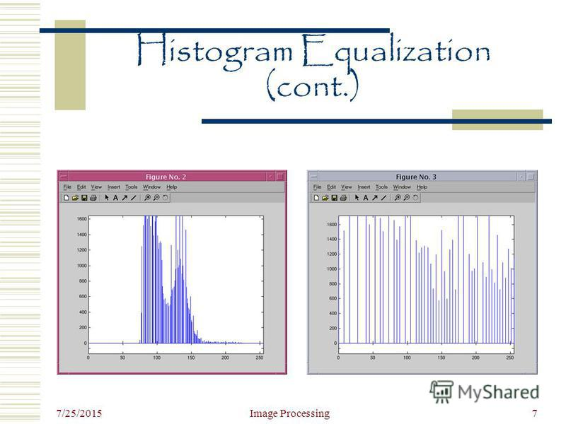 7/25/2015 Image Processing7 Histogram Equalization (cont.)