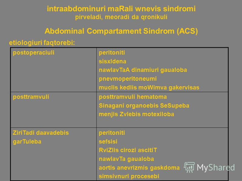 intraabdominuri maRali wnevis sindromi pirveladi, meoradi da qronikuli Abdominal Compartament Sindrom (ACS) postoperaciuliperitoniti sisxldena nawlavTaA dinamiuri gaualoba pnevmoperitoneumi muclis kedlis moWimva gakervisas posttramvuliposttramvuli he