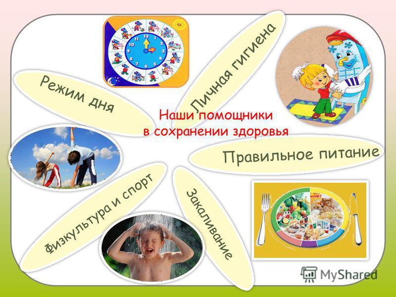 Режим дня Личная гигиена Физкультура и спорт Правильное питание Наши помощники в сохранении здоровья Закаливание