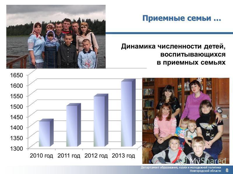 Департамент образования, науки и молодежной политики Новгородской области Приемные семьи … 8
