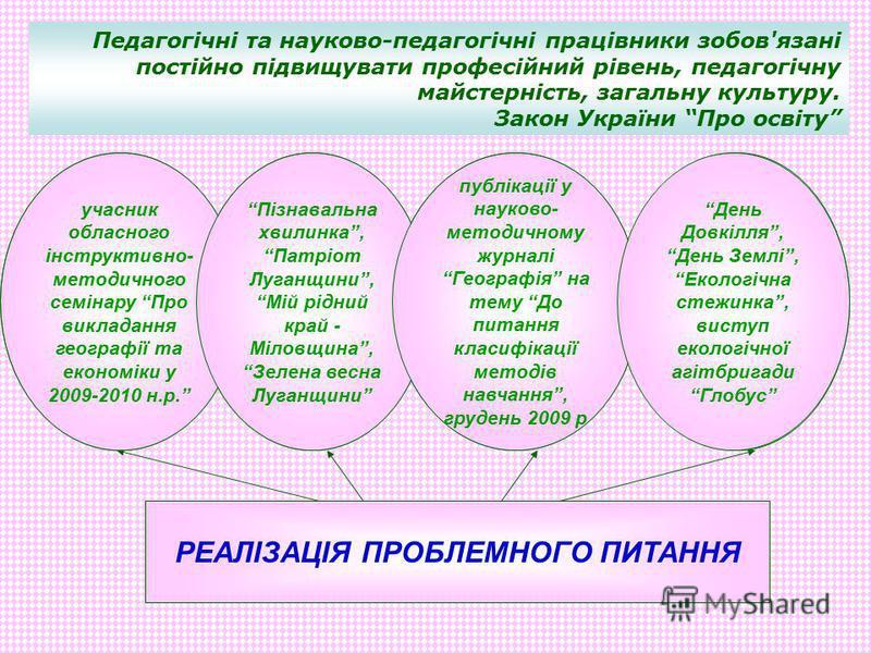 РЕАЛІЗАЦІЯ ПРОБЛЕМНОГО ПИТАННЯ СПІВПРАЦЯ З ЛОІППО, З ЛДПУ ім.Т.Шевченк а КОНКУРСНА ДІЯЛЬНІСТЬ НАУКОВО- МЕТОДИЧНА ДІЯЛЬНІТЬ УЧАСТЬ У ПРИРОДО- ОХОРОННИХ АКЦІЯХ Педагогічні та науково-педагогічні працівники зобов'язані постійно підвищувати професійний р