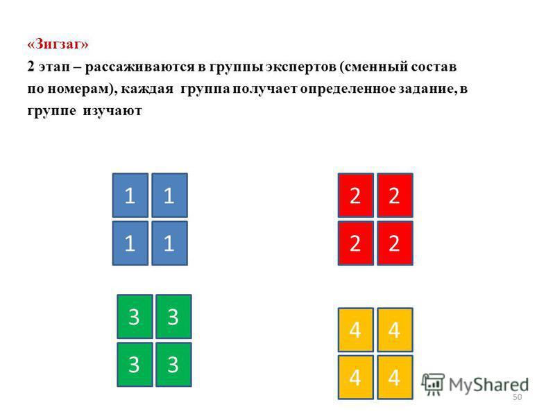 «Зигзаг» 2 этап – рассаживаются в группы экспертов (сменный состав по номерам), каждая группа получает определенное задание, в группе изучают 50 11 11 2 22 2 3 4 33 3 44 4