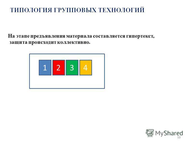 59 1243 На этапе предъявления материала составляется гипертекст, защита происходит коллективно.