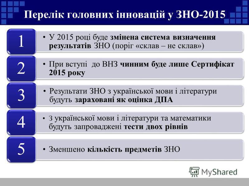 Перелік головних інновацій у ЗНО-2015 У 2015 році буде змінена система визначення результатів ЗНО (поріг «склав – не склав») 1 При вступі до ВНЗ чинним буде лише Сертифікат 2015 року 2 Результати ЗНО з української мови і літератури будуть зараховані
