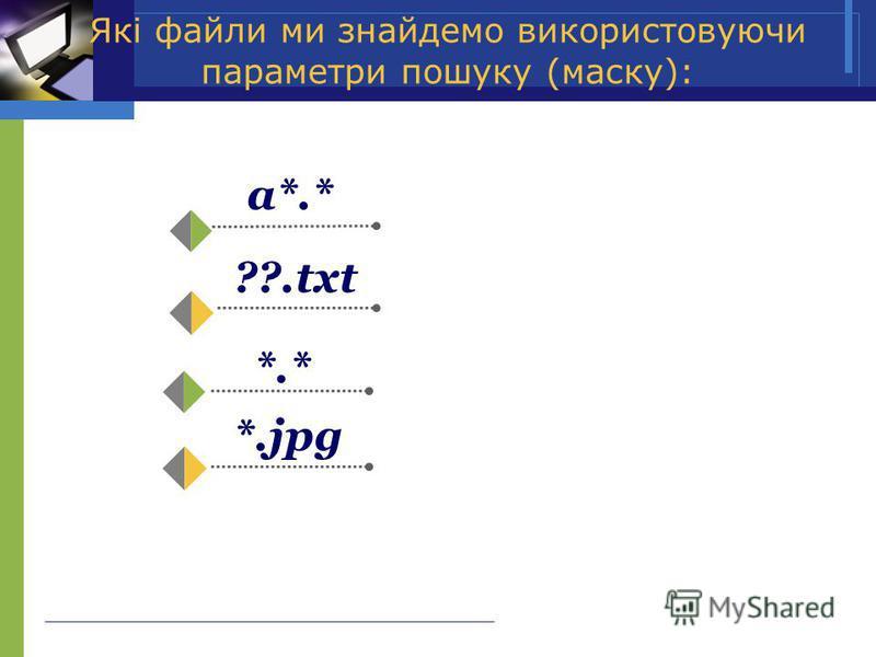 Які файли ми знайдемо використовуючи параметри пошуку (маску): а*.* ??.txt *.* *.jpg