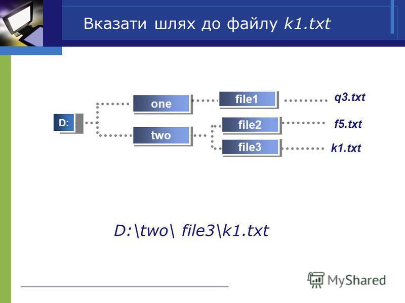 Вказати шлях до файлу k1.txt D: file3 file2 k1.txt q3.txt f5.txt file1 one two D:\two\ file3\k1.txt
