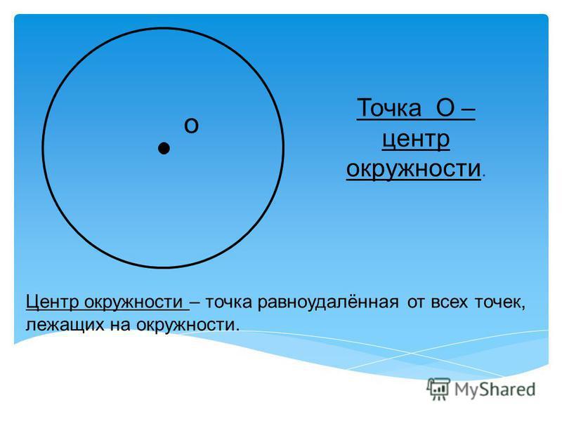 Точка О – центр окружности. о Центр окружности – точка равноудалённая от всех точек, лежащих на окружности.