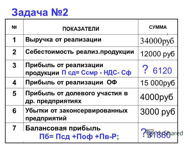 Задачи: Задача 1 Определить сметную и плановую прибыль электромонтажных работ, если основная заработная плата рабочих 562 тыс.руб, эксплуатация машин 550 тыс.руб. в том числе зарплата машиниста 90 тыс.руб, материалы изделия и конструкции 6789 тыс.руб