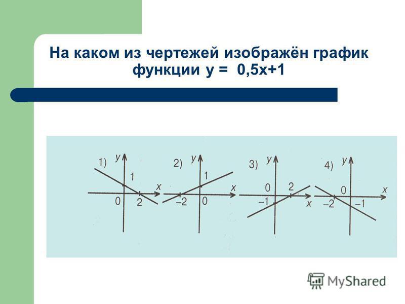 На каком из чертежей изображён график функции у = 0,5 х+1