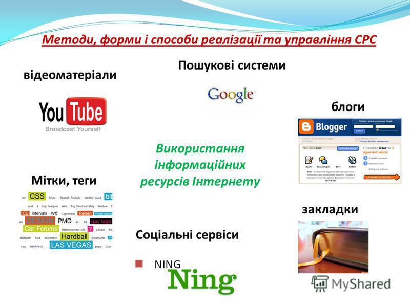 Методи, форми і способи реалізації та управління СРС Використання інформаційних ресурсів Інтернету закладки Мітки, теги блоги Соціальні сервіси Пошукові системи відеоматеріали