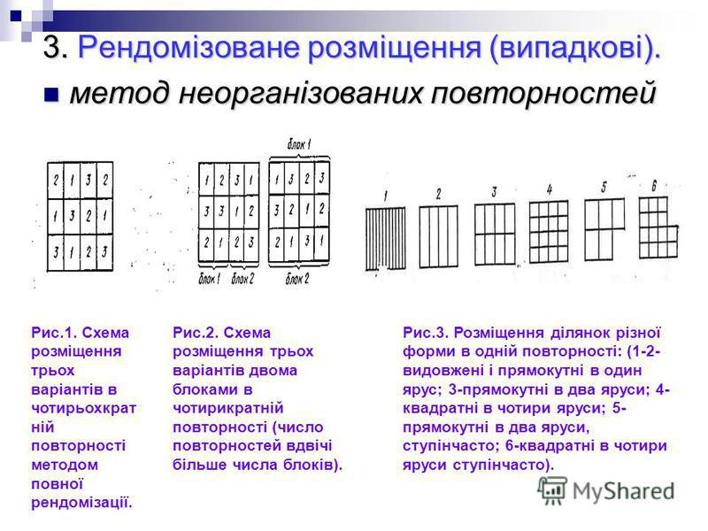3. Рендомізоване розміщення (випадкові). метод неорганізованих повторностей метод неорганізованих повторностей Рис.1. Схема розміщення трьох варіантів в чотирьохкрат ній повторності методом повної рендомізації. Рис.2. Схема розміщення трьох варіантів
