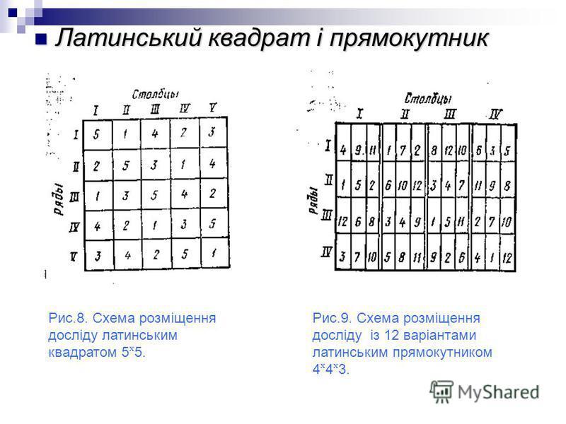 Латинський квадрат і прямокутник Латинський квадрат і прямокутник Рис.8. Схема розміщення досліду латинським квадратом 5 ˣ 5. Рис.9. Схема розміщення досліду із 12 варіантами латинським прямокутником 4 ˣ 4 ˣ 3.