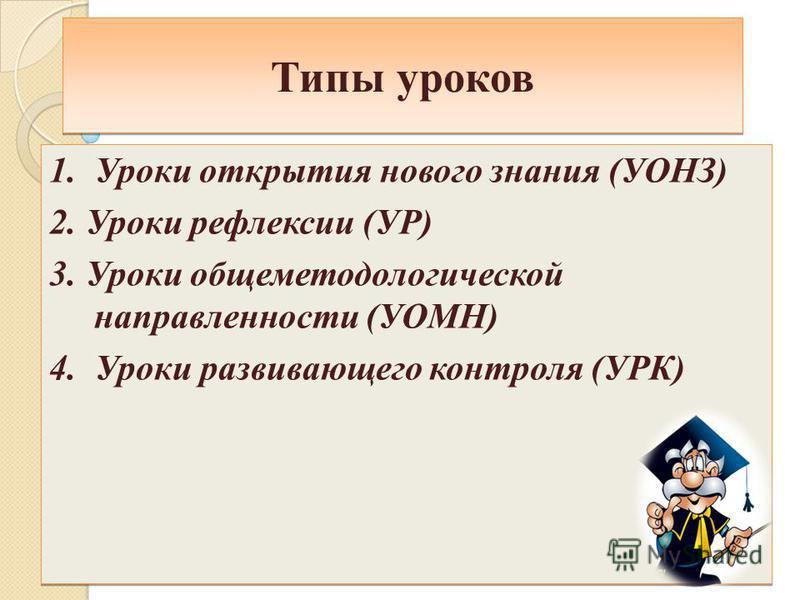 Типы уроков 1.