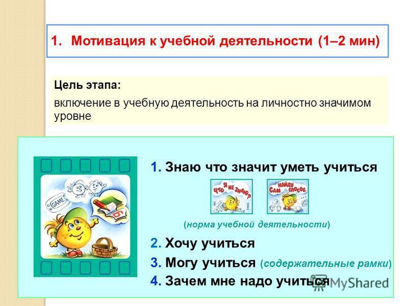 1. Мотивация к учебной деятельности (1–2 мин) Цель этапа: включение в учебную деятельность на личностно значимом уровне 1. Знаю что значит уметь учиться (норма учебной деятельности) 2. Хочу учиться 3. Могу учиться (содержательные рамки) 4. Зачем мне