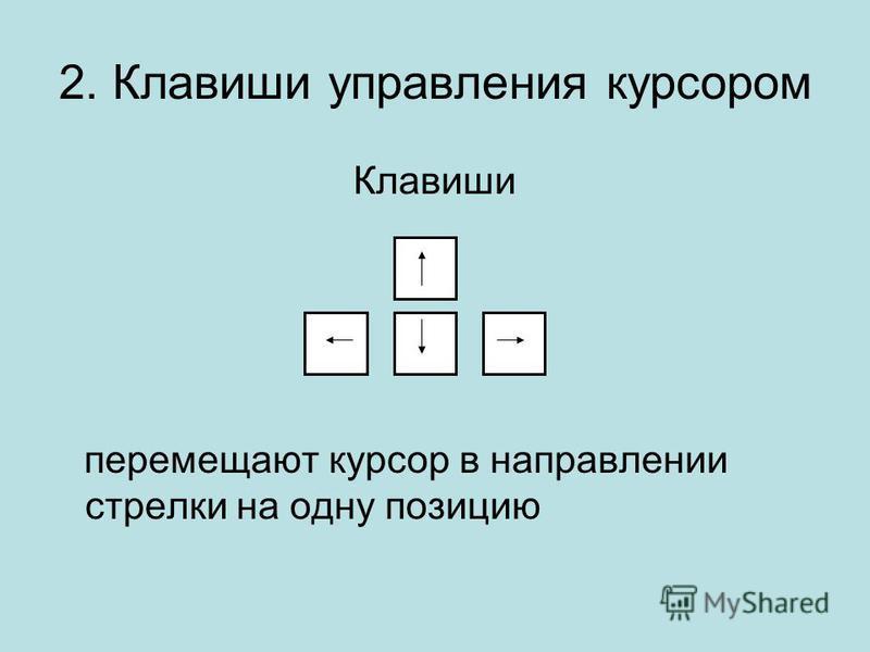2. Клавиши управления курсором Клавиши перемещают курсор в направлении стрелки на одну позицию