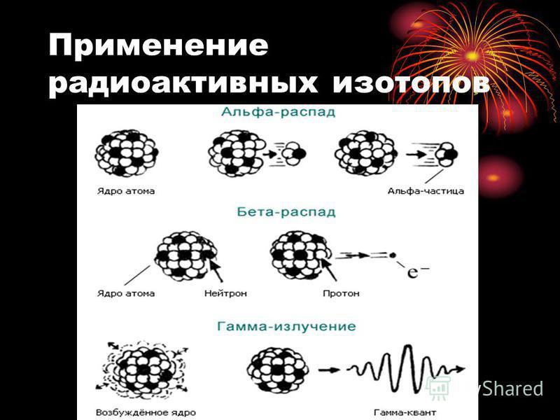Применение радиоактивных изотопов