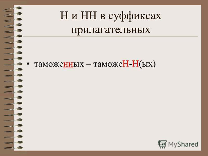 Н и НН в суффиксах прилагательных таможенных – таможеН-Н(ых)