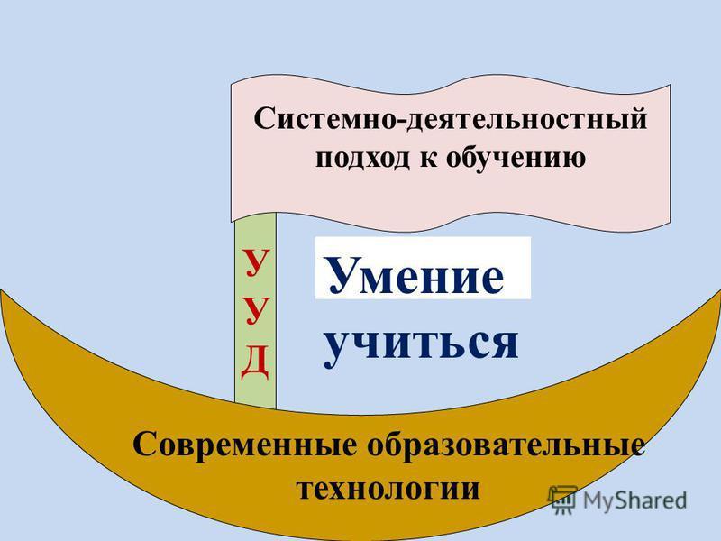 УУДУУД Системно-деятельностный подход к обучению Умение учиться Современные образовательные технологии