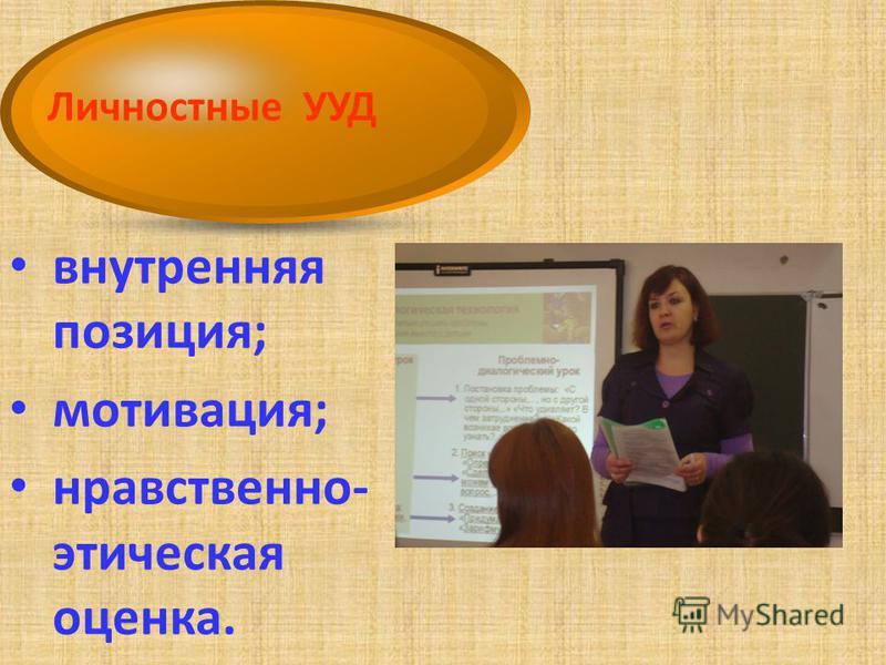 внутренняя позиция; мотивация; нравственно- этическая оценка. Личностные УУД