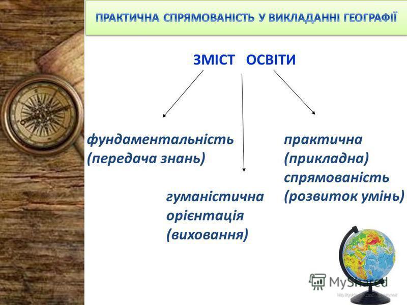 ЗМІСТ ОСВІТИ фундаментальність (передача знань) практична (прикладна) спрямованість (розвиток умінь) гуманістична орієнтація (виховання)