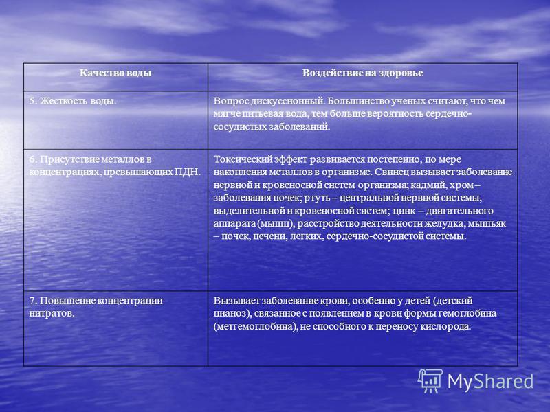 Качество воды Воздействие на здоровье 5. Жесткость воды.Вопрос дискуссионный. Большинство ученых считают, что чем мягче питьевая вода, тем больше вероятность сердечно- сосудистых заболеваний. 6. Присутствие металлов в концентрациях, превышающих ПДН.