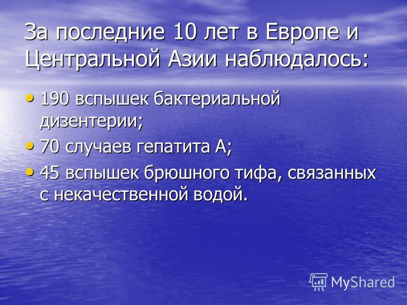 За последние 10 лет в Европе и Центральной Азии наблюдалось: 190 вспышек бактериальной дизентерии; 70 случаев гепатита А; 45 вспышек брюшного тифа, связанных с некачественной водой.