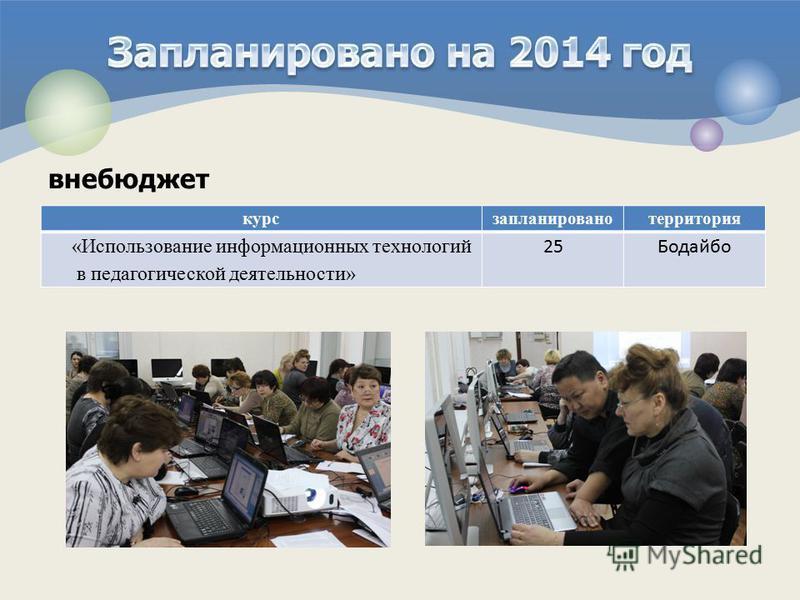 внебюджет курс запланировано территория «Использование информационных технологий в педагогической деятельности» 25Бодайбо
