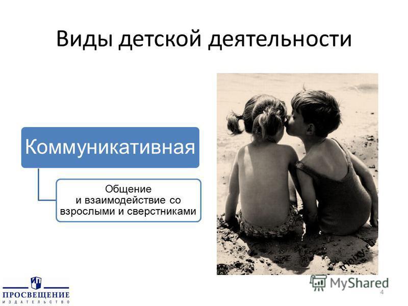 Виды детской деятельности Коммуникативная Общение и взаимодействие со взрослыми и сверстниками 4
