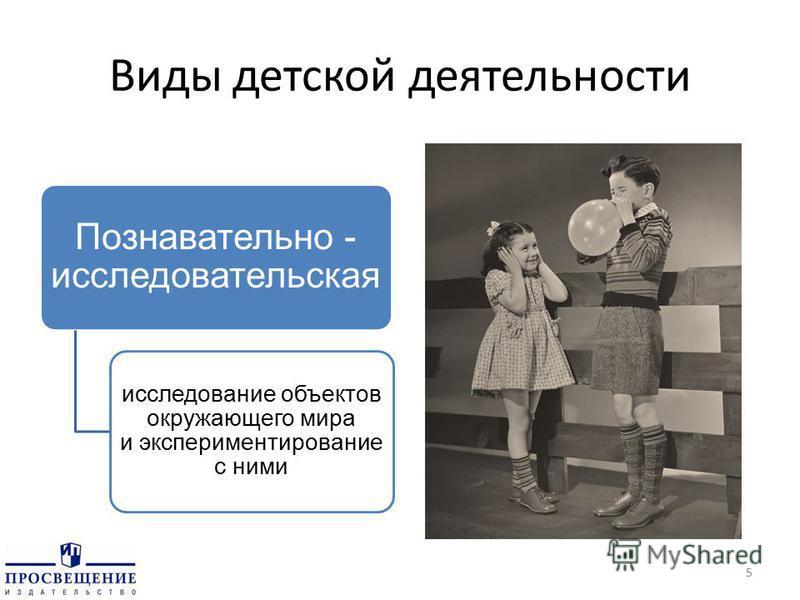 Виды детской деятельности Познавательно - исследовательская исследование объектов окружающего мира и экспериментирование с ними 5