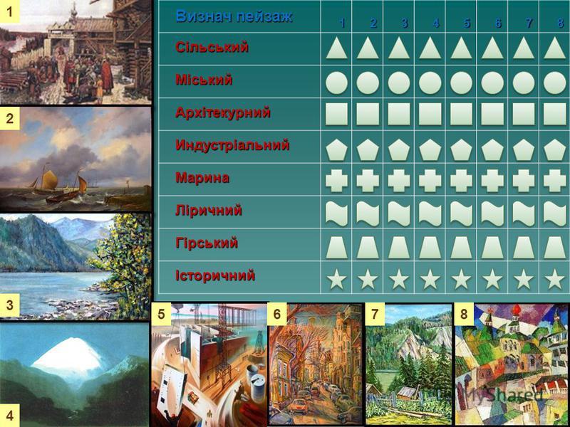 Визнач пейзаж 12345678Сільський Міський Архітекурний Индустріальний Марина Ліричний Гірський Історичний 1 2 3 4 58678