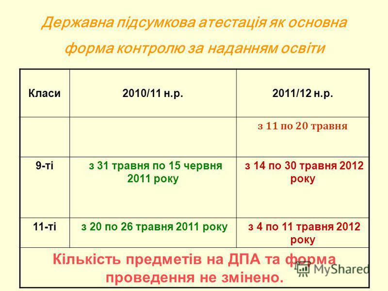 Державна підсумкова атестація як основна форма контролю за наданням освіти Класи2010/11 н.р. 2011/12 н.р. з 11 по 20 травня 9-ті з 31 травня по 15 червня 2011 року з 14 по 30 травня 2012 року 11-ті з 20 по 26 травня 2011 року з 4 по 11 травня 2012 ро