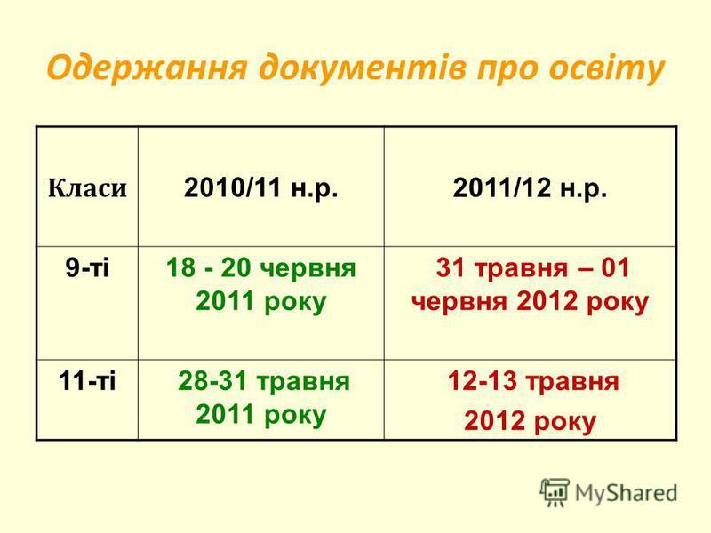 Одержання документів про освіту Класи 2010/11 н.р. 2011/12 н.р. 9-ті18 - 20 червня 2011 року 31 травня – 01 червня 2012 року 11-ті 28-31 травня 2011 року 12-13 травня 2012 року