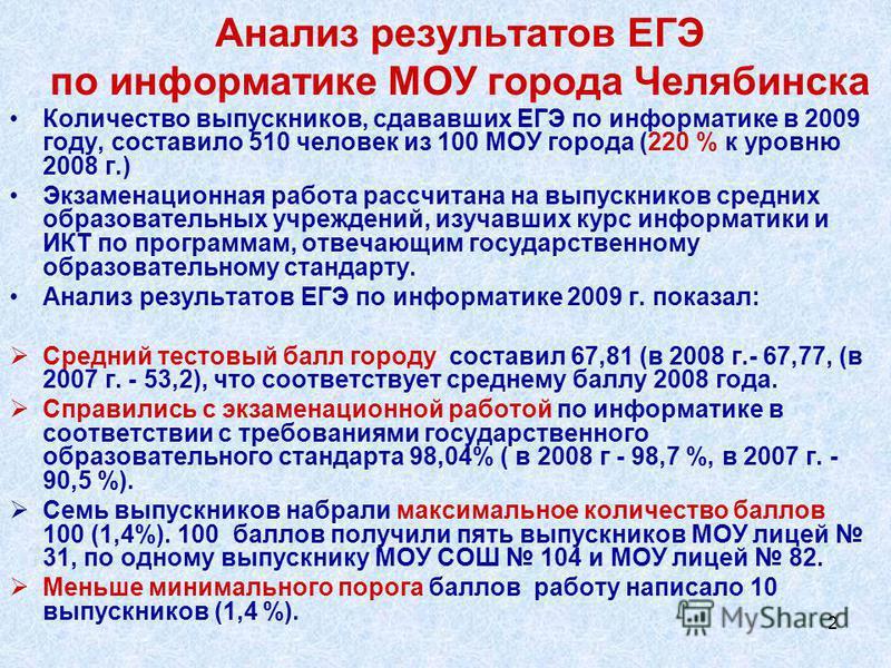 2 Анализ результатов ЕГЭ по информатике МОУ города Челябинска Количество выпускников, сдававших ЕГЭ по информатике в 2009 году, составило 510 человек из 100 МОУ города (220 % к уровню 2008 г.) Экзаменационная работа рассчитана на выпускников средних