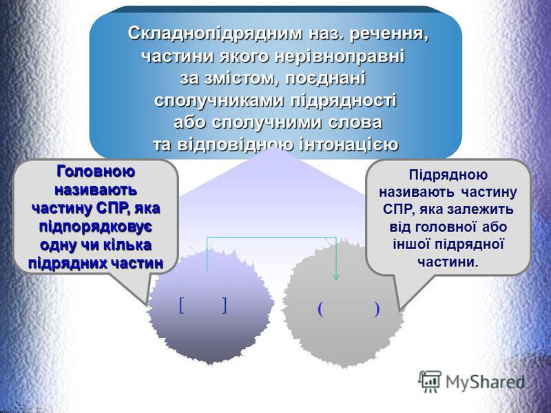 Складнопідрядним наз. речення, Складнопідрядним наз. речення, частини якого нерівноправні за змістом, поєднані сполучниками підрядності або сполучними слова або сполучними слова та відповідною інтонацією { [ ] Підрядною називають частину СПР, яка зал